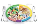 АМАКС Турист - иконка «питание» в Морках